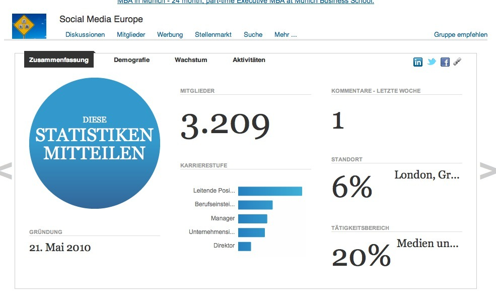 LinkedIn-Gruppenstatistik