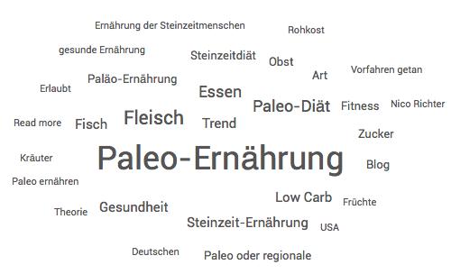 Tag cloud über die Paleo-Ernährung