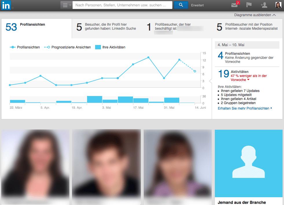 LinkedI-Profilansichten