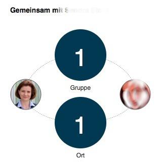 Gemeinsamkeit-LinkedIn